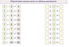 Забавная таблица умножения