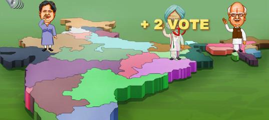 Игра Выбери лидера. Индийские лидеры