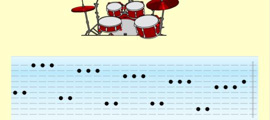 Игра Барабаны