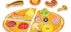 Игры Пицца онлайн бесплатно